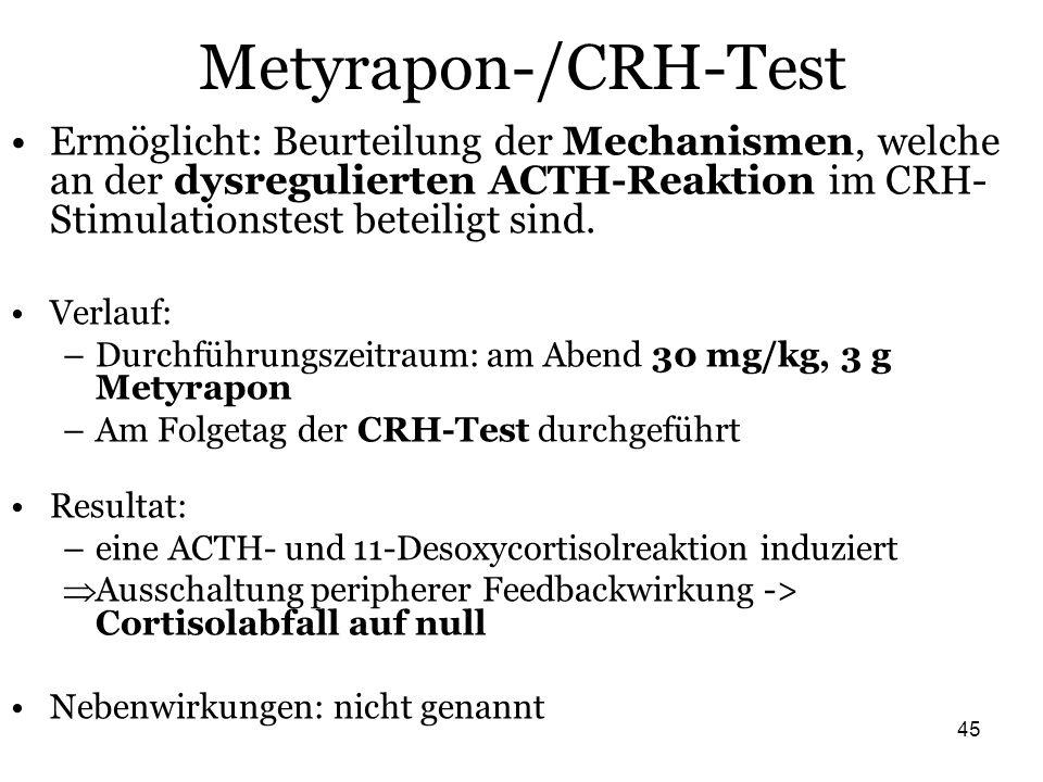 45 Metyrapon-/CRH-Test Ermöglicht: Beurteilung der Mechanismen, welche an der dysregulierten ACTH-Reaktion im CRH- Stimulationstest beteiligt sind. Ve