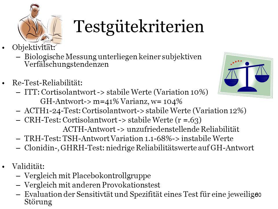 50 Testgütekriterien Objektivität: –Biologische Messung unterliegen keiner subjektiven Verfälschungstendenzen Re-Test-Reliabilität: –ITT: Cortisolantw