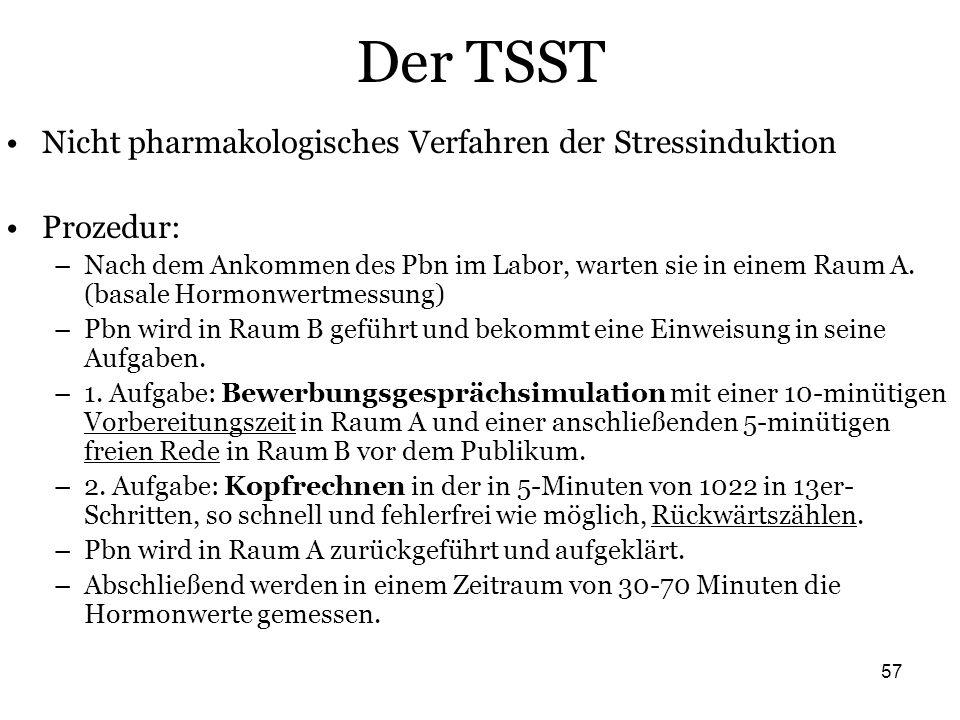 57 Der TSST Nicht pharmakologisches Verfahren der Stressinduktion Prozedur: –Nach dem Ankommen des Pbn im Labor, warten sie in einem Raum A. (basale H