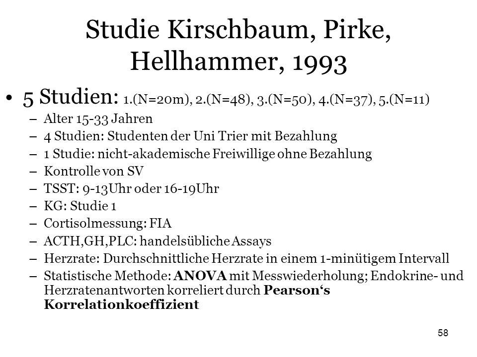 58 Studie Kirschbaum, Pirke, Hellhammer, 1993 5 Studien: 1.(N=20m), 2.(N=48), 3.(N=50), 4.(N=37), 5.(N=11) –Alter 15-33 Jahren –4 Studien: Studenten d