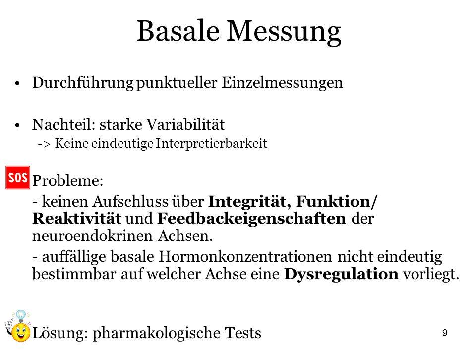 9 Basale Messung Durchführung punktueller Einzelmessungen Nachteil: starke Variabilität -> Keine eindeutige Interpretierbarkeit Probleme: - keinen Auf