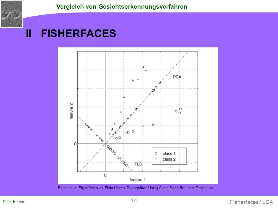 Vergleich von Gesichtserkennungsverfahren Peter Hamm Belhumeur: Eigenfaces vs. Fisherfaces: Recognition Using Class Specific Linear Projektion Fisherf
