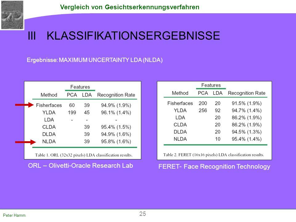 Vergleich von Gesichtserkennungsverfahren Peter Hamm III KLASSIFIKATIONSERGEBNISSE ORL – Olivetti-Oracle Research Lab FERET- Face Recognition Technolo