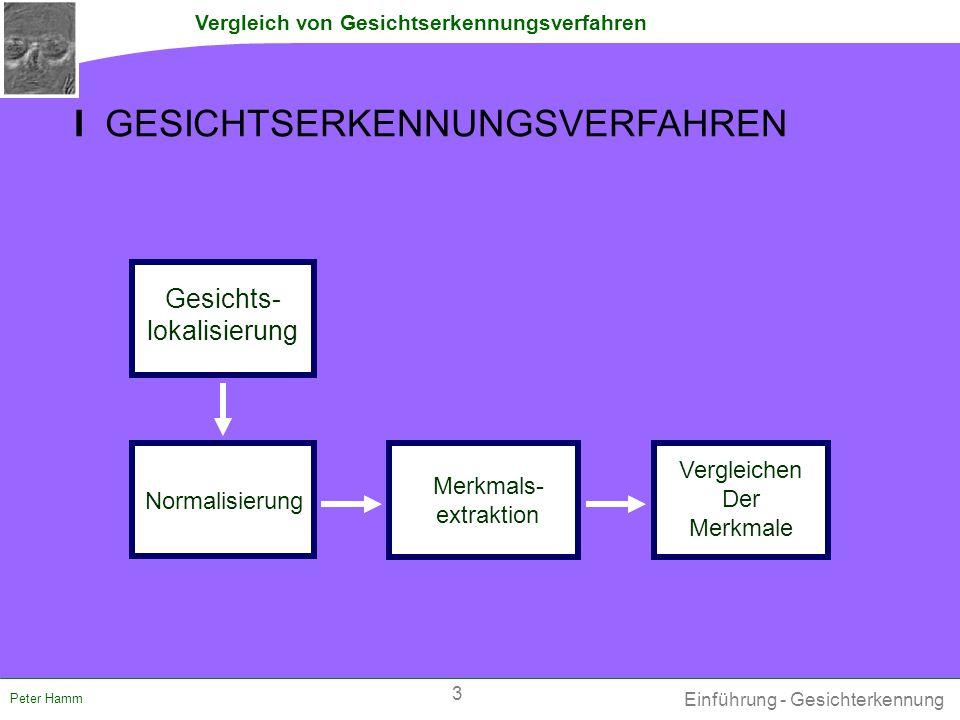 Vergleich von Gesichtserkennungsverfahren Peter Hamm Gesichts- lokalisierung Normalisierung Merkmals- extraktion Vergleichen Der Merkmale Einführung -