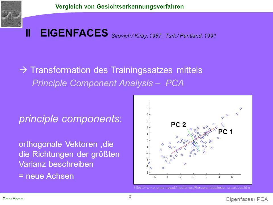 Vergleich von Gesichtserkennungsverfahren Peter Hamm IV Zusammenfassung Gesichtserkennung mittels Hauptachsen-Transformtionen relativ unempfindlich gegenüber schlechter Auflösung LDA unempfindlicher gegenüber PCA bezüglich Helligkeitsschwankung, Mimik, Gesichtsposition Fortgeschrittene LDA-Methoden können Fehlererkennungsrate senken Anwendungerfolge bei verschiedenen Testdatenbanken fallen unterschiedlich aus 29