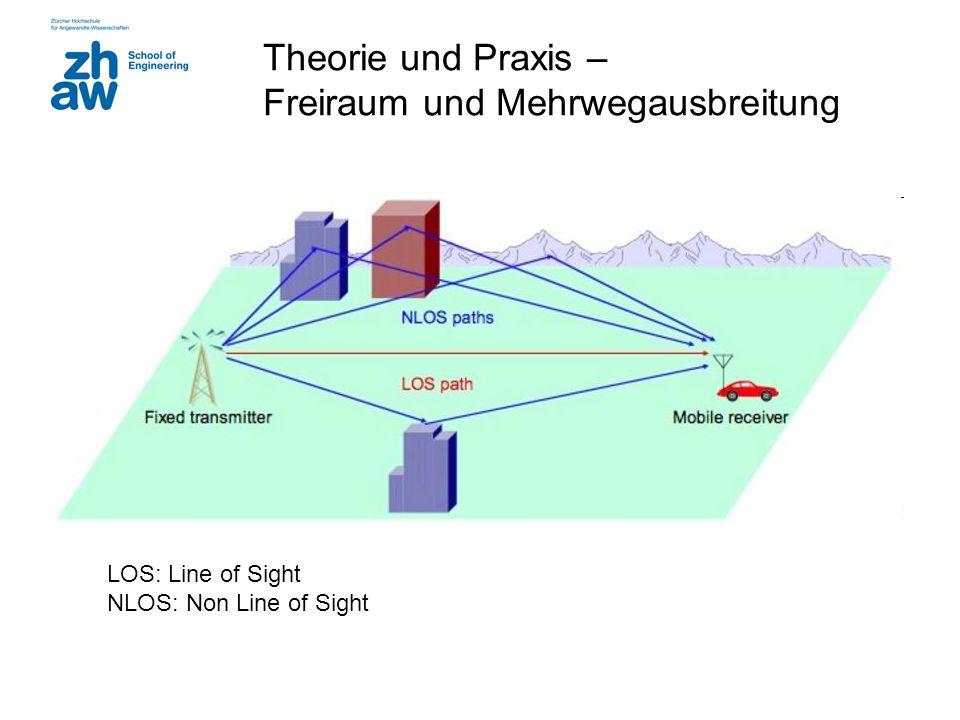 Theorie und Praxis – Freiraum und Mehrwegausbreitung LOS: Line of Sight NLOS: Non Line of Sight
