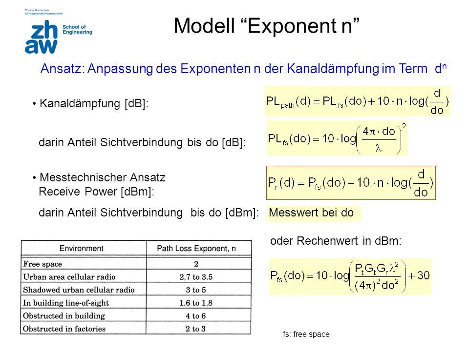 """Modell """"Exponent n"""" Kanaldämpfung [dB]: darin Anteil Sichtverbindung bis do [dB]: Messtechnischer Ansatz Receive Power [dBm]: Ansatz: Anpassung des Ex"""