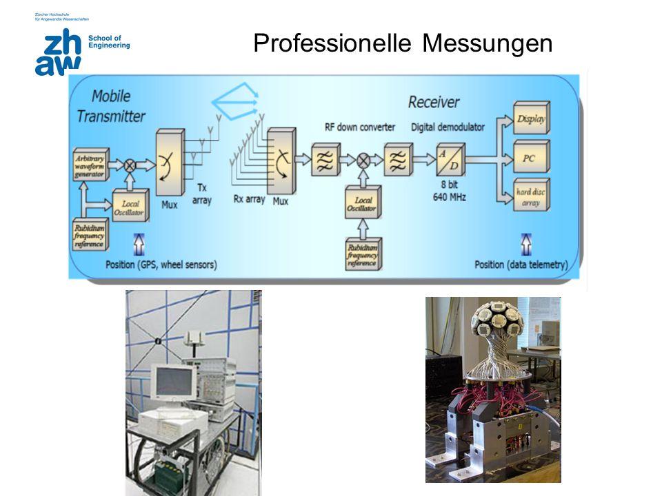 Professionelle Messungen