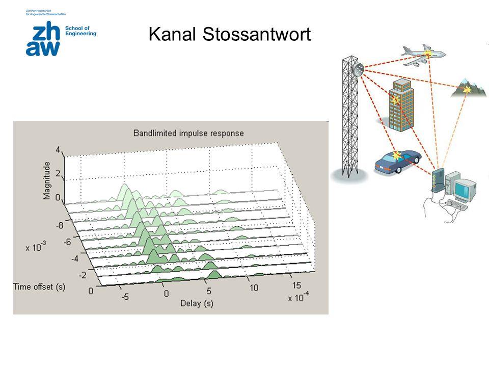 HSR Rapperswil Campus Measurement Results