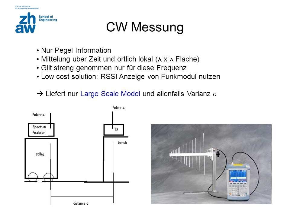 CW Messung Nur Pegel Information Mittelung über Zeit und örtlich lokal ( x Fläche) Gilt streng genommen nur für diese Frequenz Low cost solution: RSSI