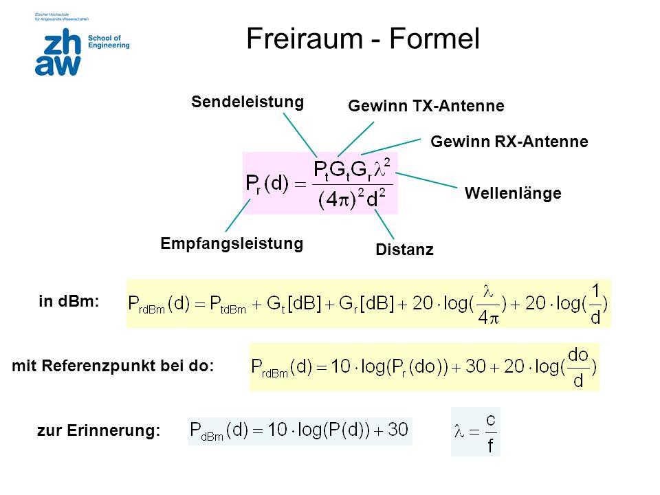Freiraum - Formel Empfangsleistung Sendeleistung Wellenlänge Gewinn TX-Antenne Gewinn RX-Antenne Distanz in dBm: mit Referenzpunkt bei do: zur Erinner