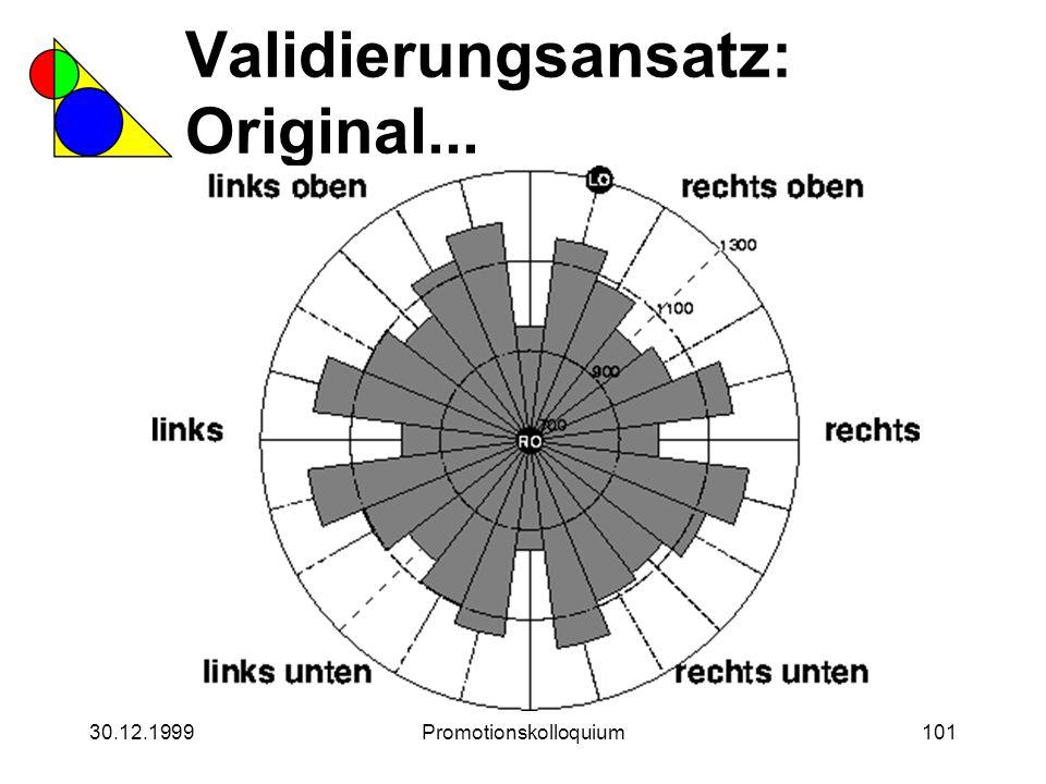 30.12.1999Promotionskolloquium101 Validierungsansatz: Original...