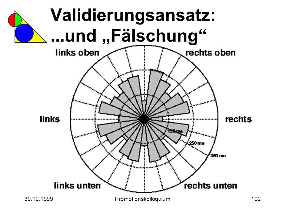 """30.12.1999Promotionskolloquium102 Validierungsansatz:...und """"Fälschung"""""""