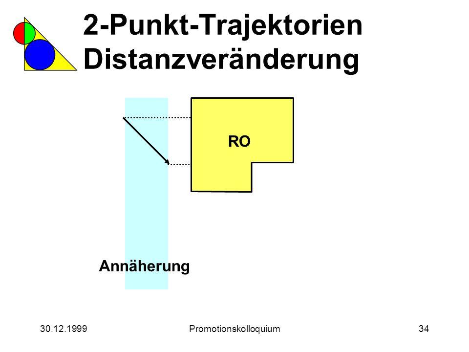 30.12.1999Promotionskolloquium34 2-Punkt-Trajektorien Distanzveränderung RO Annäherung