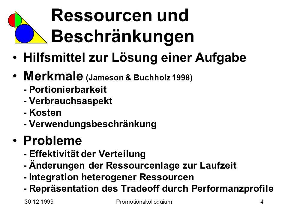 30.12.1999Promotionskolloquium5 Ressourcensensitivität Feste Ressourcen- beschränkungen Variable Ressourcen- beschränkungen Ressourcenadaptiertes Verhalten Optimiert für bekannte Ressourcen- beschränkungen Ressourcenadaptives Verhalten Feste Verarbeitungs- strategie mit Ressourcen- beschränkungen als Eingabeparameter Ressourcenadaptierendes Verhalten Dynamische Generierung von Verarbeitungs- strategien und Metakognition über Ressourcenallokation