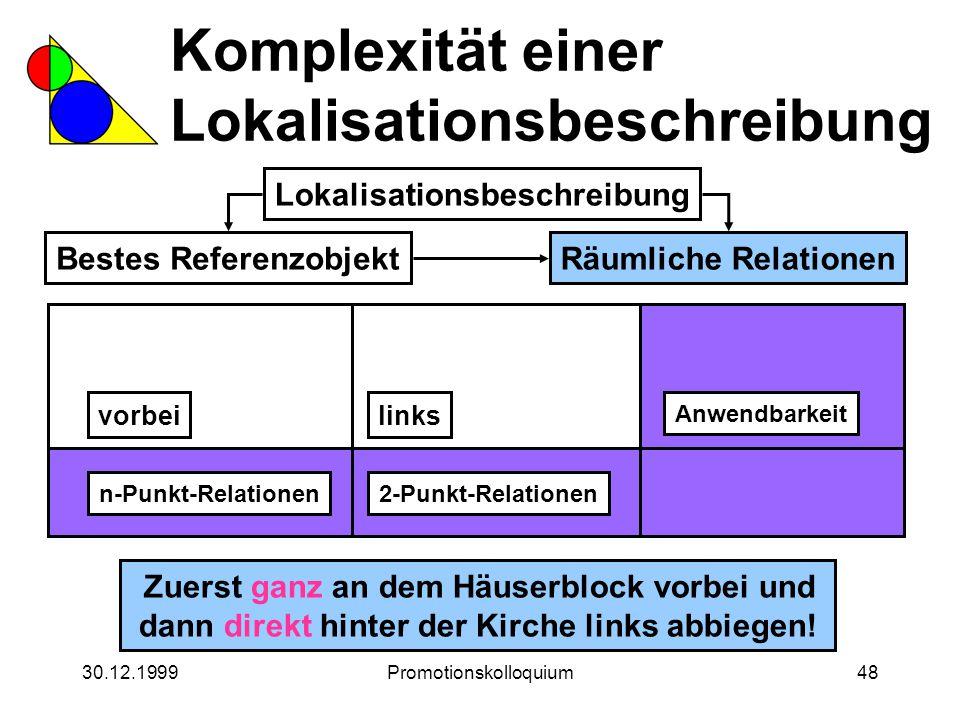 30.12.1999Promotionskolloquium48 Komplexität einer Lokalisationsbeschreibung Lokalisationsbeschreibung Bestes ReferenzobjektRäumliche Relationen Zuers