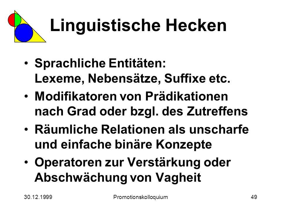 30.12.1999Promotionskolloquium49 Linguistische Hecken Sprachliche Entitäten: Lexeme, Nebensätze, Suffixe etc. Modifikatoren von Prädikationen nach Gra