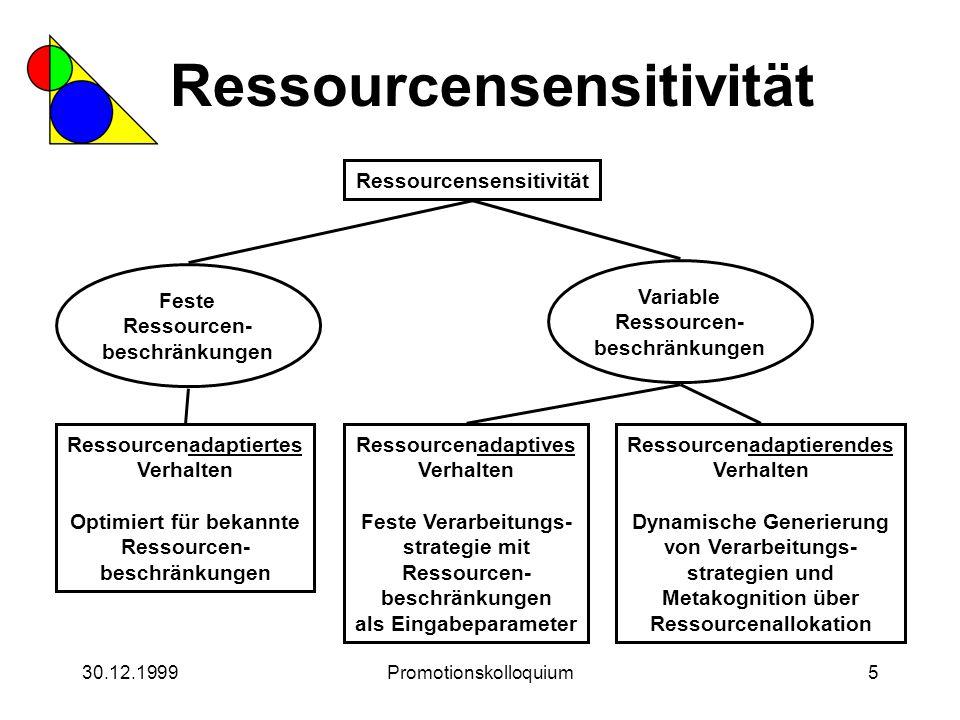 30.12.1999Promotionskolloquium6 Ressourcensensitivität Varianz in der Ergebnispräsentation Idealisierungen Linguistische Hecken klassischneu Räumliche Relationen Varianz im Berechnungsmodell Ausprägungen Ressourcensensitivität