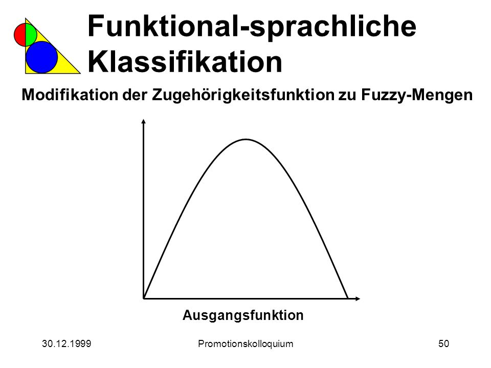 30.12.1999Promotionskolloquium50 Funktional-sprachliche Klassifikation Modifikation der Zugehörigkeitsfunktion zu Fuzzy-Mengen Ausgangsfunktion