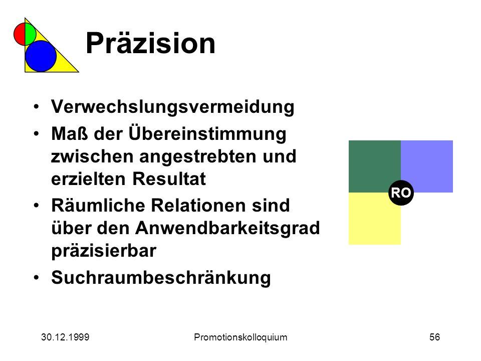 30.12.1999Promotionskolloquium56 Präzision Verwechslungsvermeidung Maß der Übereinstimmung zwischen angestrebten und erzielten Resultat Räumliche Rela