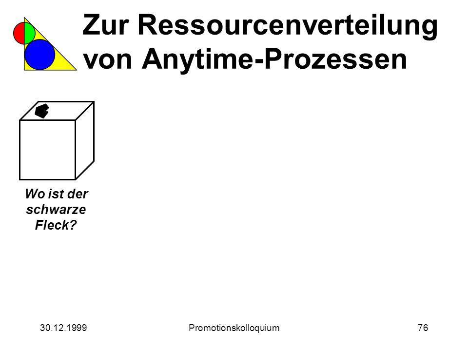 30.12.1999Promotionskolloquium76 Zur Ressourcenverteilung von Anytime-Prozessen Wo ist der schwarze Fleck?