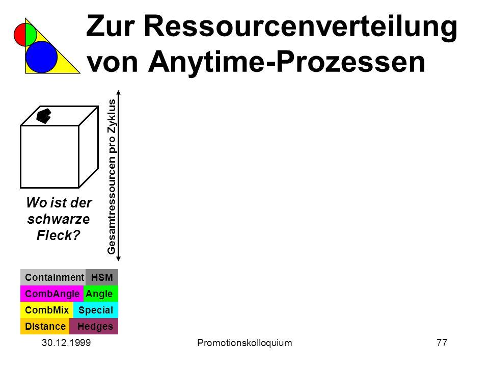 30.12.1999Promotionskolloquium77 Zur Ressourcenverteilung von Anytime-Prozessen Wo ist der schwarze Fleck? Gesamtressourcen pro Zyklus ContainmentHSM