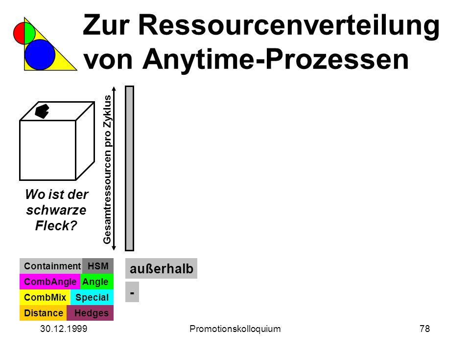 30.12.1999Promotionskolloquium78 Zur Ressourcenverteilung von Anytime-Prozessen Wo ist der schwarze Fleck? Gesamtressourcen pro Zyklus ContainmentHSM