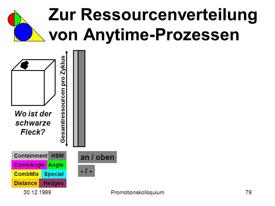 30.12.1999Promotionskolloquium79 Zur Ressourcenverteilung von Anytime-Prozessen Wo ist der schwarze Fleck? Gesamtressourcen pro Zyklus ContainmentHSM