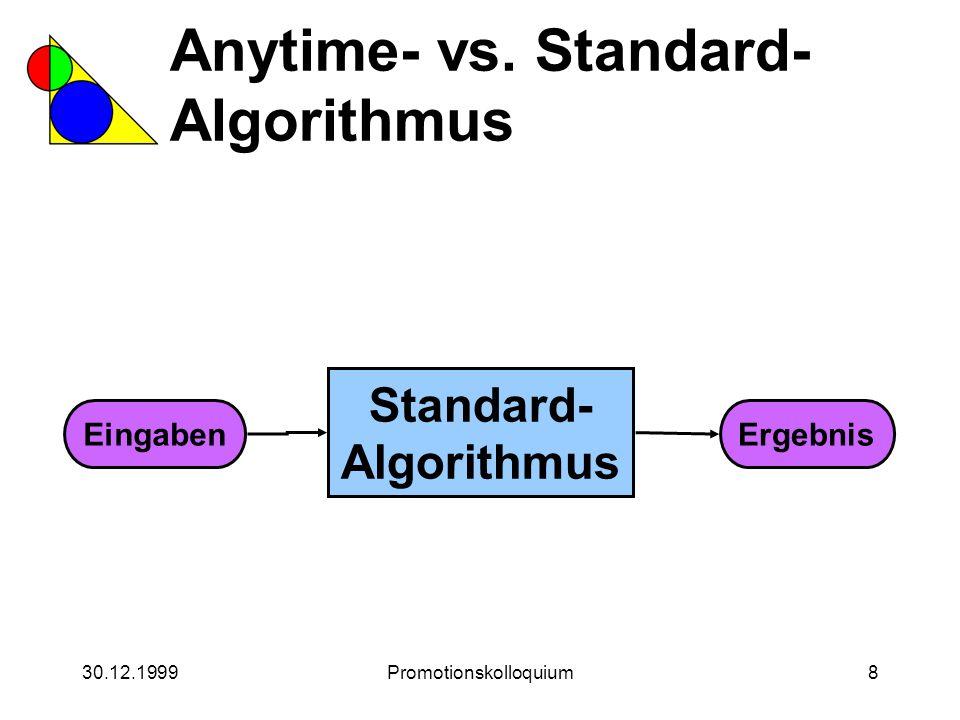 30.12.1999Promotionskolloquium8 Standard- Algorithmus Anytime- vs. Standard- Algorithmus EingabenErgebnis
