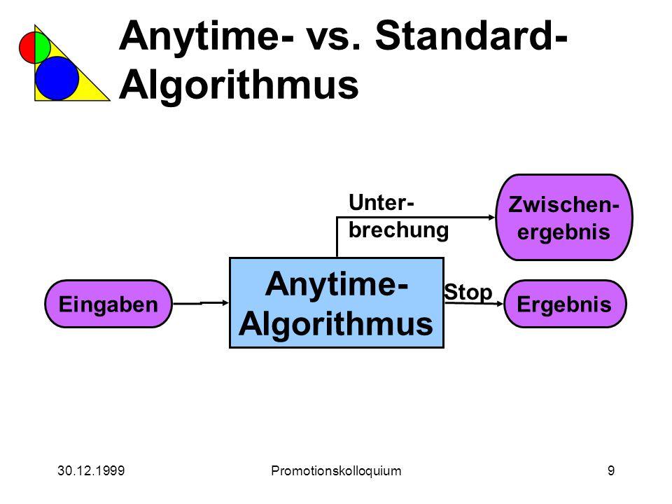 30.12.1999Promotionskolloquium9 Anytime- Algorithmus Anytime- vs. Standard- Algorithmus EingabenErgebnis Unter- brechung Zwischen- ergebnis Stop