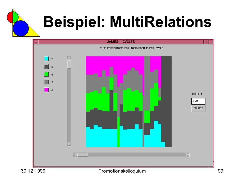 30.12.1999Promotionskolloquium99 Beispiel: MultiRelations
