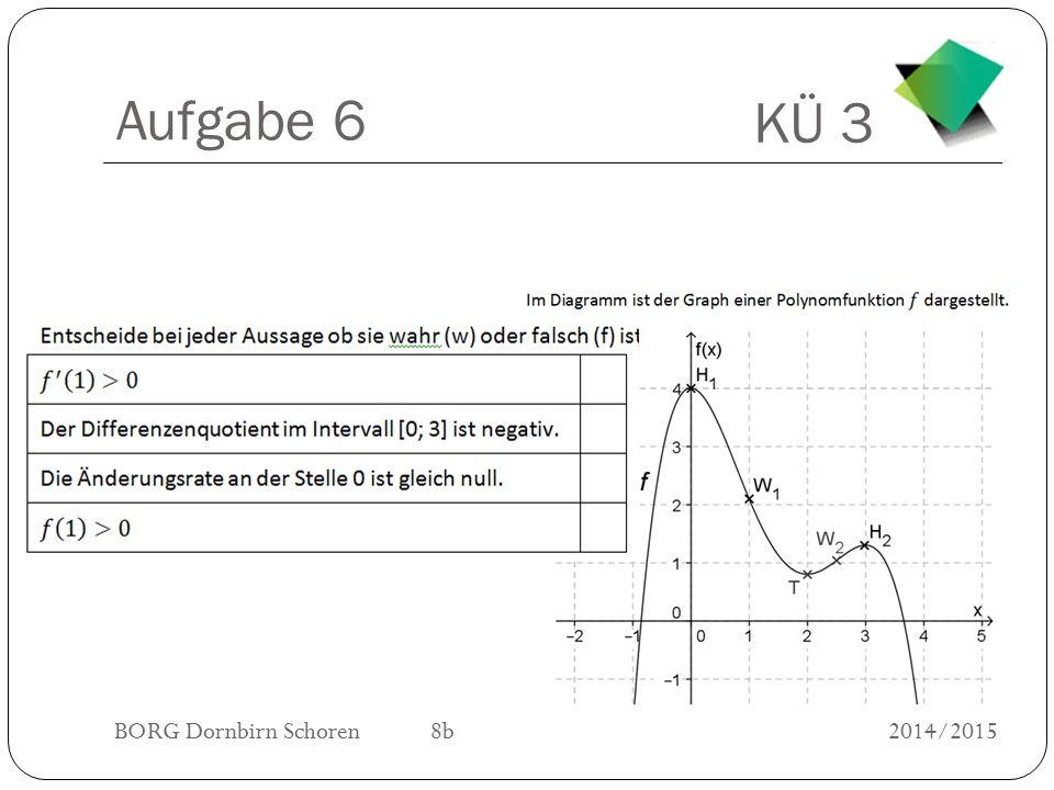 KÜ 3 BORG Dornbirn Schoren 8b2014/2015 Aufgabe 7 Die Geschwindigkeit eines bremsenden Autos nimmt linear wie in der Abbildung ab.