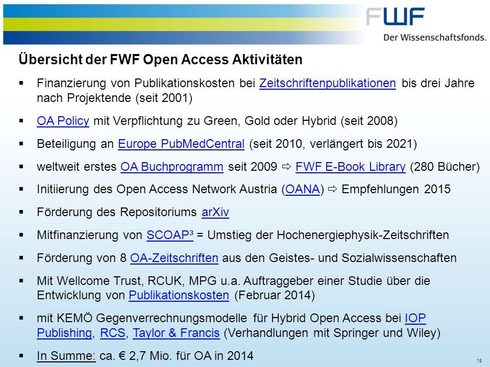 18 Übersicht der FWF Open Access Aktivitäten  Finanzierung von Publikationskosten bei Zeitschriftenpublikationen bis drei Jahre nach Projektende (sei