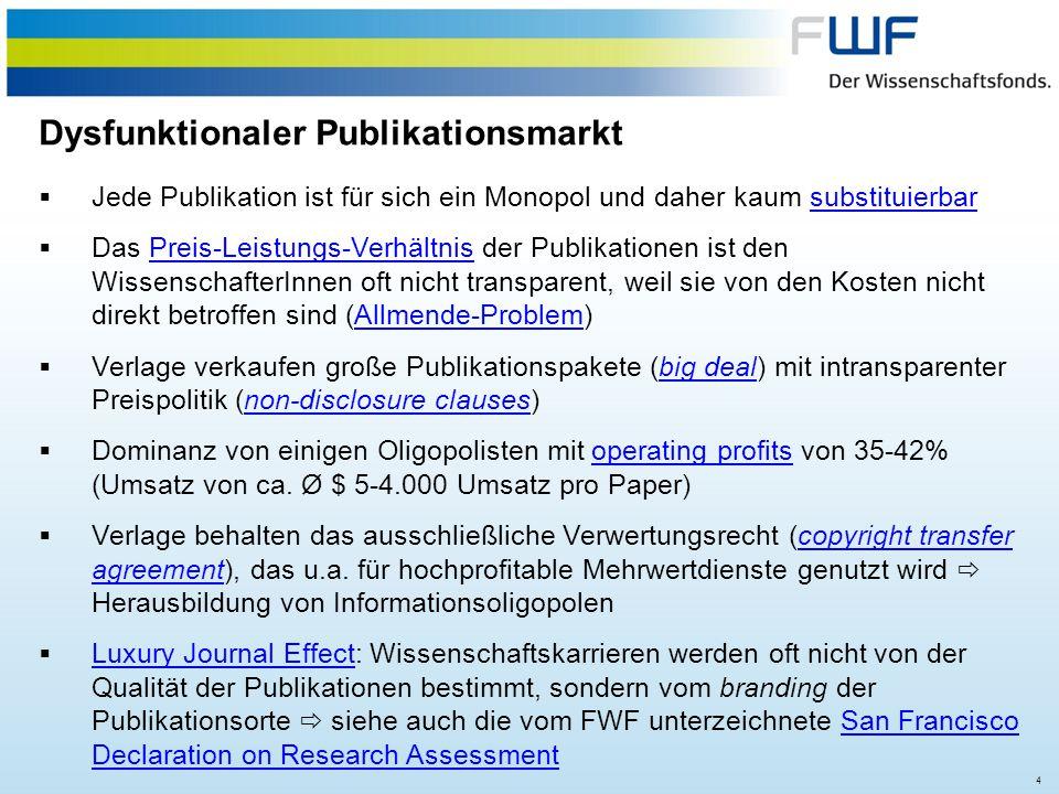 4 Dysfunktionaler Publikationsmarkt  Jede Publikation ist für sich ein Monopol und daher kaum substituierbarsubstituierbar  Das Preis-Leistungs-Verh