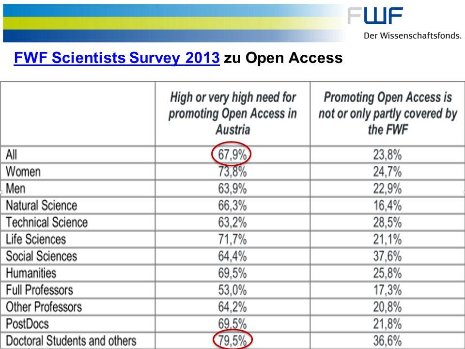 10 Stand der Dinge Die beiden größten Drittmittelgeber der österreichischen Forschungsstätten, die EU (Horizon 2020 + ERC) und der FWF, machen den freien Zugang zu wissenschaftlichen Publikationen im Internet (Open Access), die aus den Förderungen hervorgehen, zur Bedingung.Horizon 2020ERC FWF Für Forschungsdaten gibt es bisher nur eine Empfehlung, eine Verpflichtung steht aber zu erwarten.