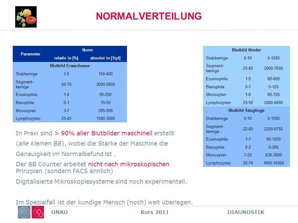 ONKO Kurs 2011 DIAGNOSTIK NORMALVERTEILUNG Parameter Norm relativ in [%]absolut in [1/µl] Blutbild Erwachsene Stabkernige3-5150-400 Segment- kernige 5