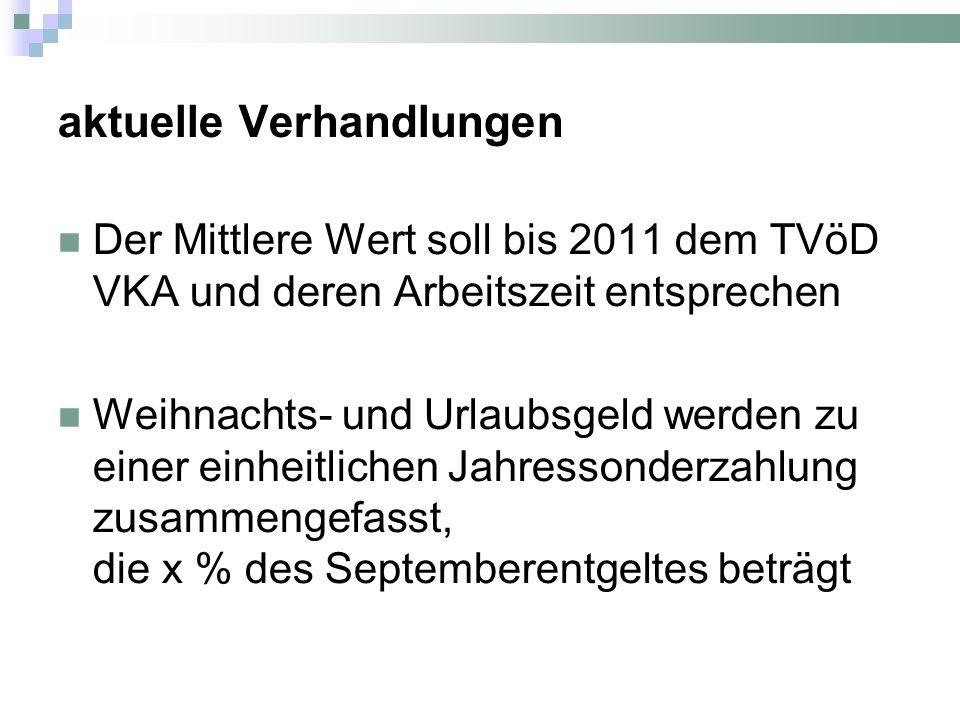 aktuelle Verhandlungen Der Mittlere Wert soll bis 2011 dem TVöD VKA und deren Arbeitszeit entsprechen Weihnachts- und Urlaubsgeld werden zu einer einheitlichen Jahressonderzahlung zusammengefasst, die x % des Septemberentgeltes beträgt