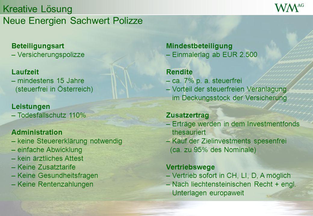 Kreative Lösung Neue Energien Sachwert Polizze Beteiligungsart – Versicherungspolizze Laufzeit – mindestens 15 Jahre (steuerfrei in Österreich) Leistu