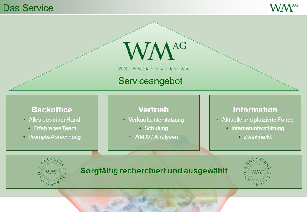 Der Markt für geschlossene Fonds in Österreich Immobilie Schiff Flugzeug Solar/New Energy Infrastruktur Private Equity Games Second Hand Policen Agrar 1999 heute
