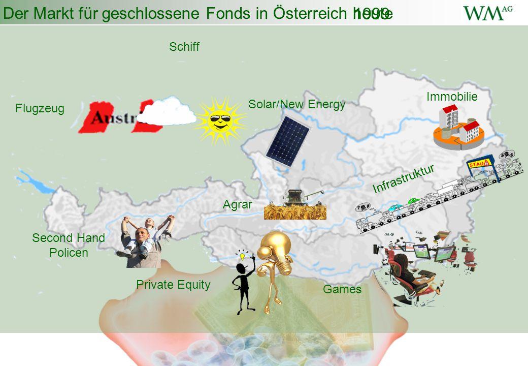 Der Markt für geschlossene Fonds in Österreich Immobilie Schiff Flugzeug Solar/New Energy Infrastruktur Private Equity Games Second Hand Policen Agrar
