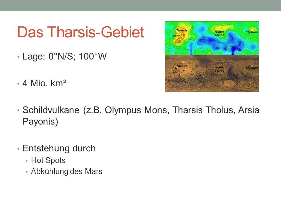 Das Tharsis-Gebiet Lage: 0°N/S; 100°W 4 Mio. km² Schildvulkane (z.B. Olympus Mons, Tharsis Tholus, Arsia Payonis) Entstehung durch Hot Spots Abkühlung