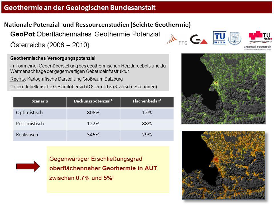 Nationale Potenzial- und Ressourcenstudien (Seichte Geothermie) GeoPot Oberflächennahes Geothermie Potenzial Österreichs (2008 – 2010) SzenarioDeckung
