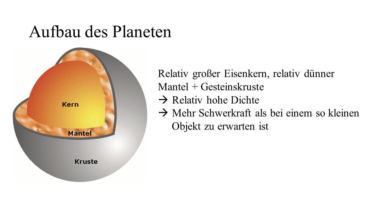 Aufbau des Planeten Relativ großer Eisenkern, relativ dünner Mantel + Gesteinskruste  Relativ hohe Dichte  Mehr Schwerkraft als bei einem so kleinen Objekt zu erwarten ist