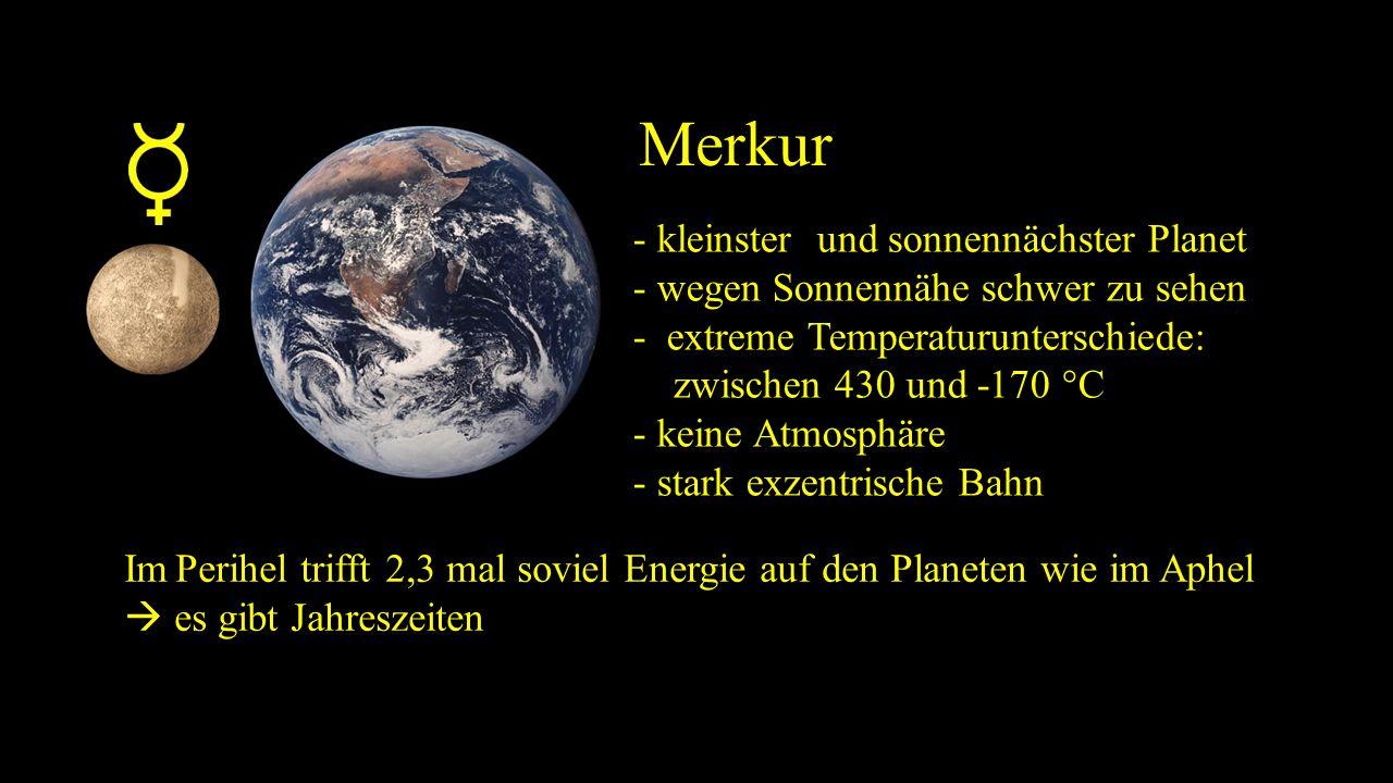 Merkur - kleinster und sonnennächster Planet - wegen Sonnennähe schwer zu sehen - extreme Temperaturunterschiede: zwischen 430 und -170 °C - keine Atmosphäre - stark exzentrische Bahn Im Perihel trifft 2,3 mal soviel Energie auf den Planeten wie im Aphel  es gibt Jahreszeiten