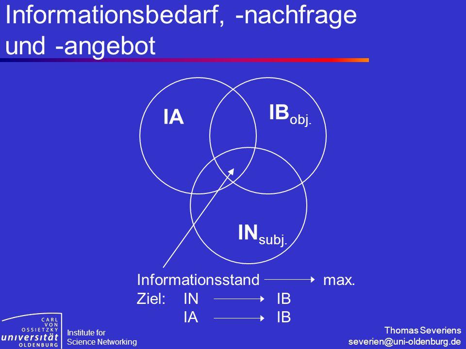 Institute for Science Networking Thomas Severiens severien@uni-oldenburg.de Informationsbedarf, -nachfrage und -angebot IA IN subj. IB obj. Informatio