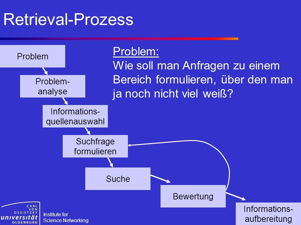 Institute for Science Networking Thomas Severiens severien@uni-oldenburg.de Retrieval-Prozess Problem Problem- analyse Informations- quellenauswahl Su