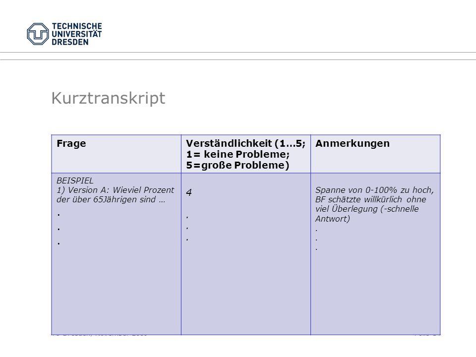 TU Dresden, November 2009Folie 14 Kurztranskript FrageVerständlichkeit (1…5; 1= keine Probleme; 5=große Probleme) Anmerkungen BEISPIEL 1) Version A: Wieviel Prozent der über 65Jährigen sind ….