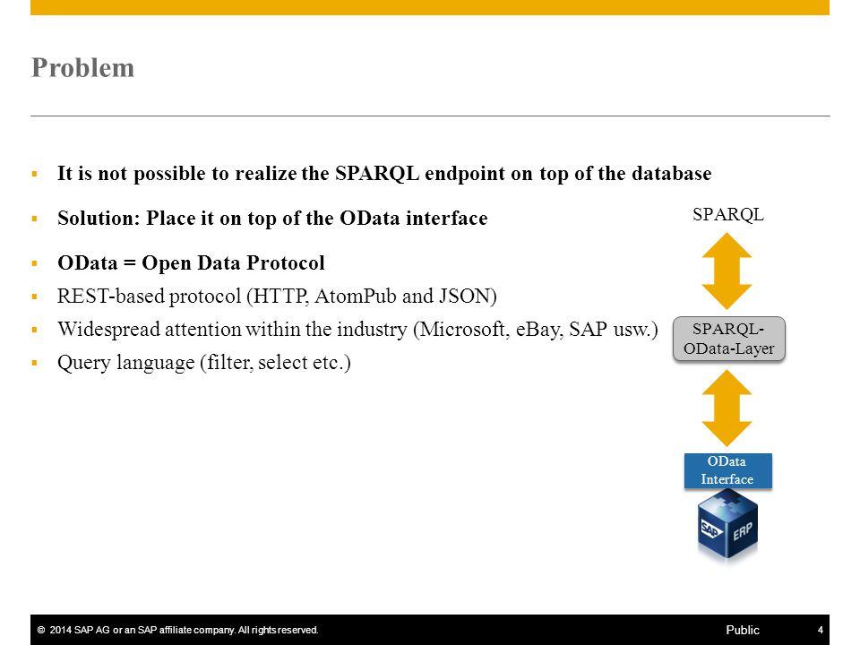 ©2014 SAP AG or an SAP affiliate company.