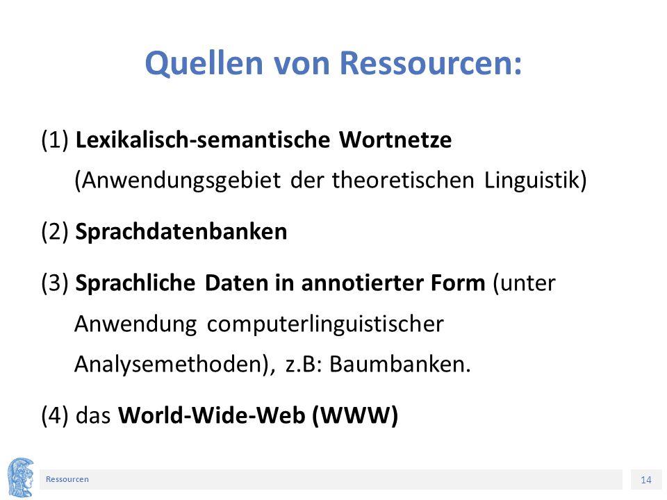 14 Ressourcen Quellen von Ressourcen: (1) Lexikalisch-semantische Wortnetze (Anwendungsgebiet der theoretischen Linguistik) (2) Sprachdatenbanken (3) Sprachliche Daten in annotierter Form (unter Anwendung computerlinguistischer Analysemethoden), z.B: Baumbanken.