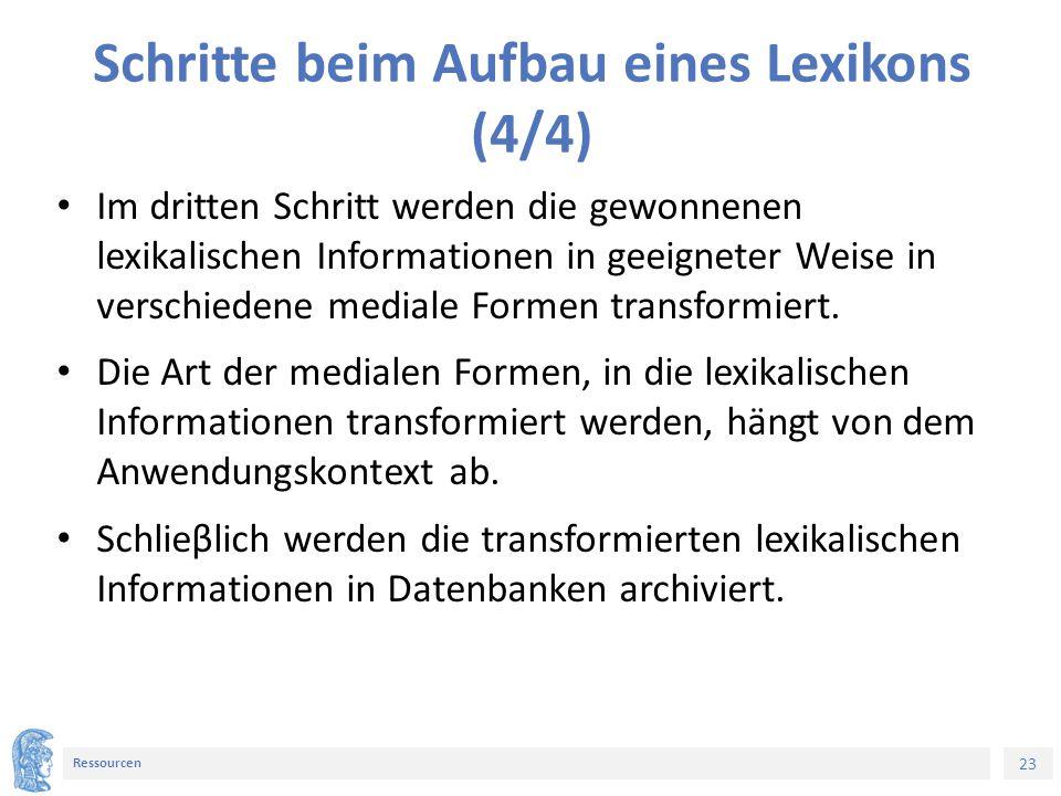 23 Ressourcen Schritte beim Aufbau eines Lexikons (4/4) Im dritten Schritt werden die gewonnenen lexikalischen Informationen in geeigneter Weise in verschiedene mediale Formen transformiert.